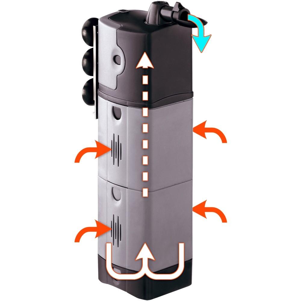 Фильтр внутренний Ferplast BLUMODULAR 1 (150-300 л) - 3
