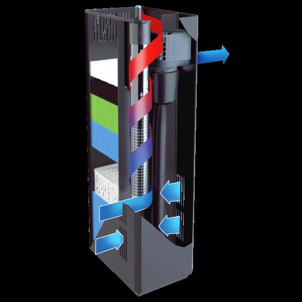 Внутренний аквариумный фильтр Juwel Bioflow 3.0 - 3