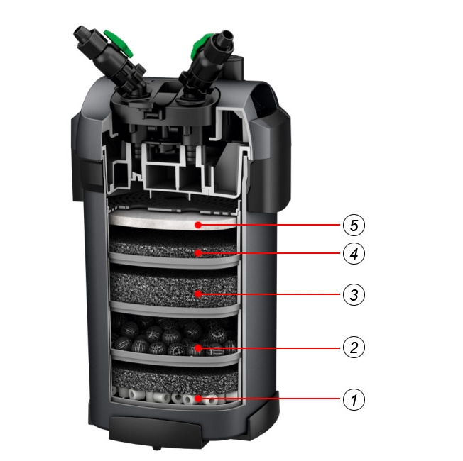 Фильтр внешний Tetra EX600 plus (от 60 до 120 л) - 2