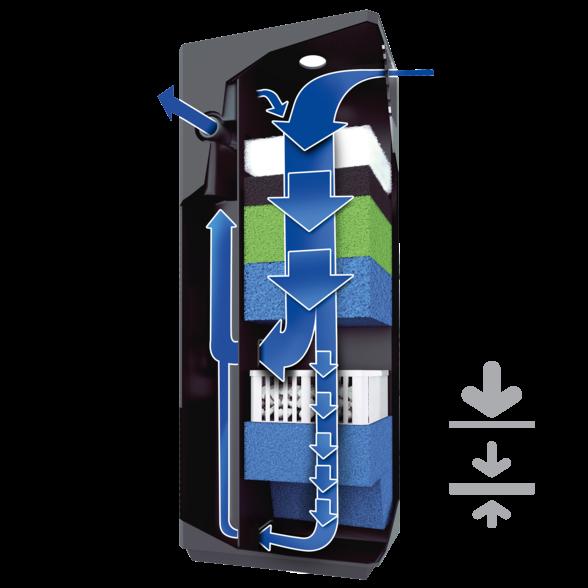 Внутренний аквариумный фильтр Juwel Bioflow 3.0 - 1