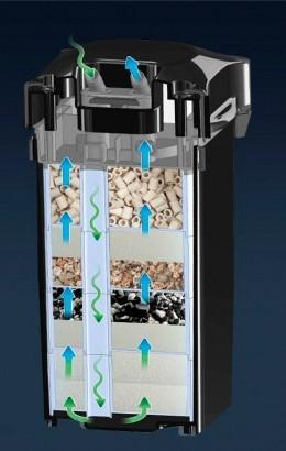 Внешний фильтр Sicce WHALE 500 (от 300 до 500 л) - 3