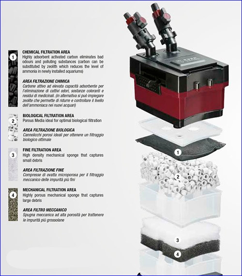 Внешний фильтр Hydor PROFESSIONAL FILTER 250 750 л/ч (от 140 до 250 л) - 1